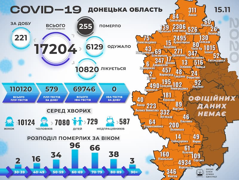 Інфографіка поширення коронавірусу у Донецькій області на 15 листопада