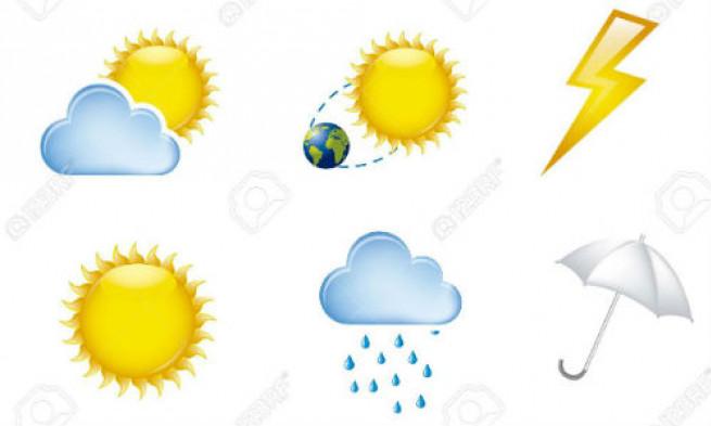 weather3
