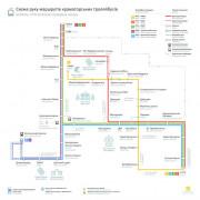 scheme-transport-of-kramatorsk800