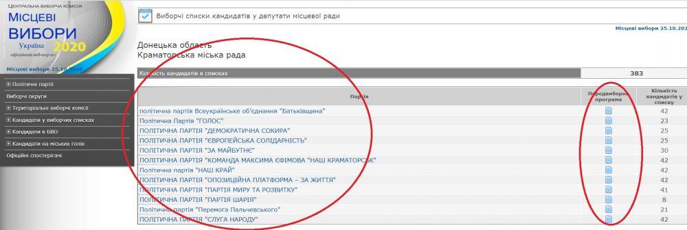 Скриншот с сайта Центризбиркома Украины